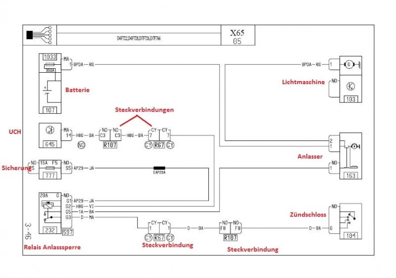 Fantastisch Renault Kangoo Schaltplan Bilder - Die Besten ...